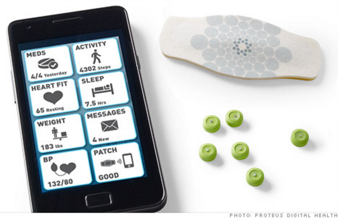 Helius by Proteus Digital Health